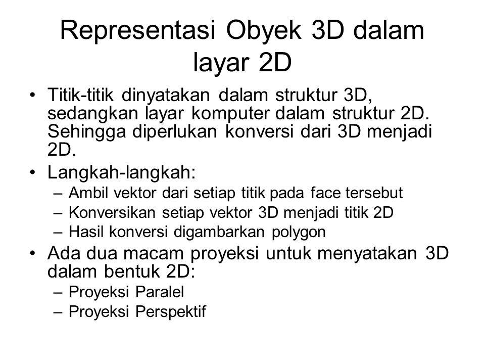Representasi Obyek 3D dalam layar 2D Titik-titik dinyatakan dalam struktur 3D, sedangkan layar komputer dalam struktur 2D. Sehingga diperlukan konvers