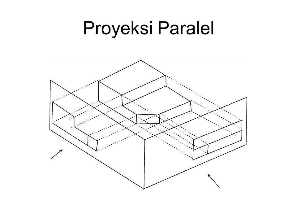 Proyeksi Paralel