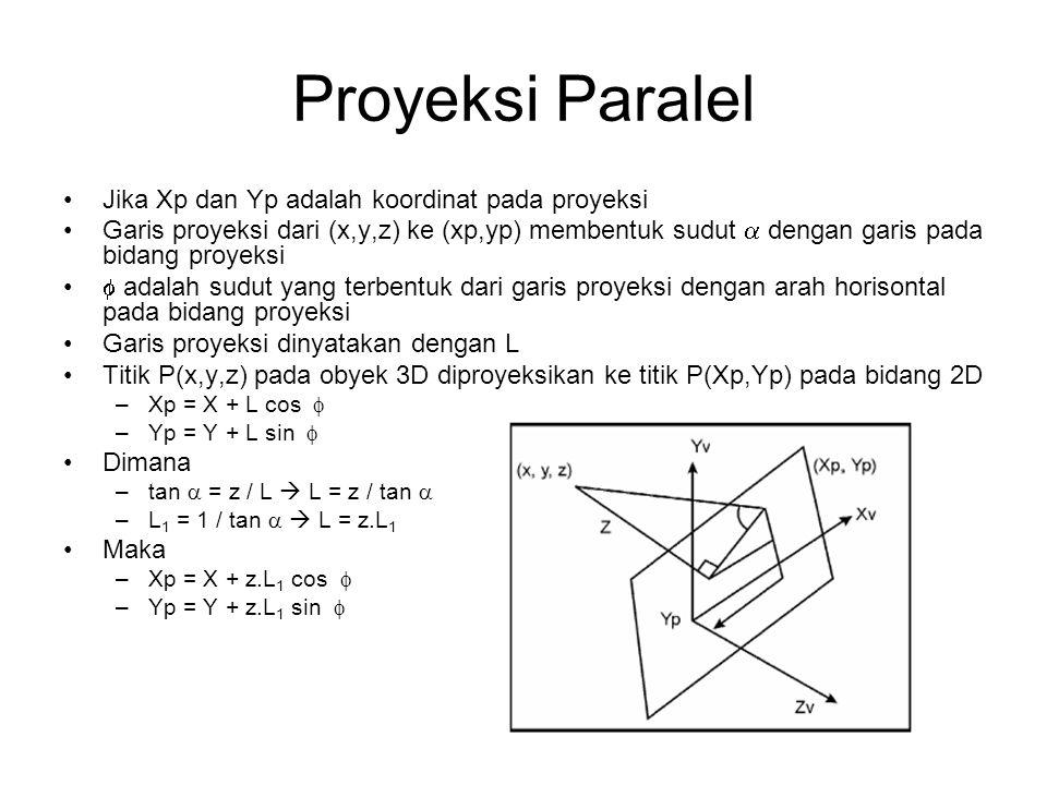 Jika Xp dan Yp adalah koordinat pada proyeksi Garis proyeksi dari (x,y,z) ke (xp,yp) membentuk sudut  dengan garis pada bidang proyeksi  adalah sudut yang terbentuk dari garis proyeksi dengan arah horisontal pada bidang proyeksi Garis proyeksi dinyatakan dengan L Titik P(x,y,z) pada obyek 3D diproyeksikan ke titik P(Xp,Yp) pada bidang 2D –Xp = X + L cos  –Yp = Y + L sin  Dimana –tan  = z / L  L = z / tan  –L 1 = 1 / tan   L = z.L 1 Maka –Xp = X + z.L 1 cos  –Yp = Y + z.L 1 sin 