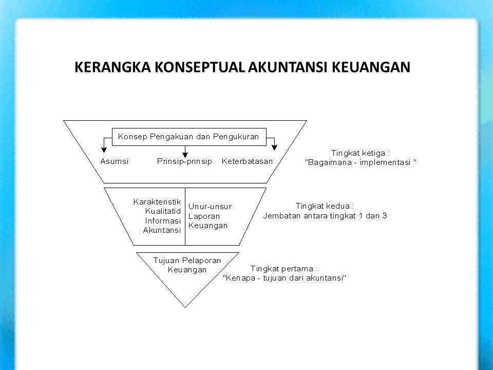 Kerangka konseptual adalah sebagai fondasi dalam pelaporan dan praktik akuntansi keuangan.