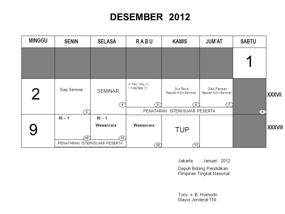 2 DESEMBER 2012 XXXVII Jakarta, Januari 2012 Deputi Bidang Pendidikan Pimpinan Tingkat Nasional Tony s.