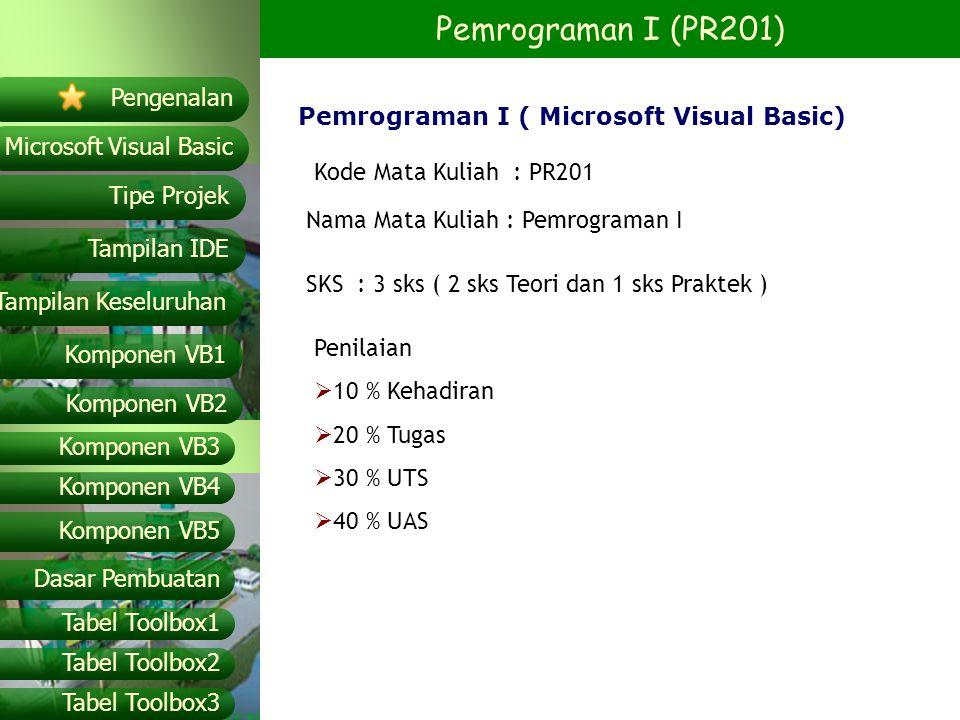 Pemrograman I (PR201) Microsoft Visual Basic Tampilan IDE Tipe Projek Pengenalan Tampilan Keseluruhan Komponen VB1 Komponen VB2 Komponen VB3 Komponen VB4 Komponen VB5 Dasar Pembuatan Tabel Toolbox1 Tabel Toolbox2 Tabel Toolbox3 Mengenal Microsoft Visual Basic 6.0 Microsoft Visual Basic 6.0 adalah suatu bahasa pemrograman yang dibuat oleh Microsoft corp, yang bermarkas di Redmond New York.