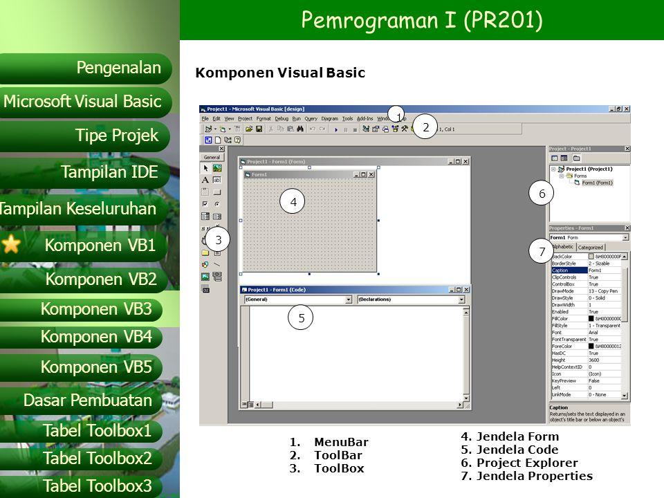 Pemrograman I (PR201) Microsoft Visual Basic Tampilan IDE Tipe Projek Pengenalan Tampilan Keseluruhan Komponen VB1 Komponen VB2 Komponen VB3 Komponen VB4 Komponen VB5 Dasar Pembuatan Tabel Toolbox1 Tabel Toolbox2 Tabel Toolbox3 MenuBar Bagian dari IDE yang mempunyai fungsi yang sama dengan semua fungsi utama dari program aplikasi windows lainnya.