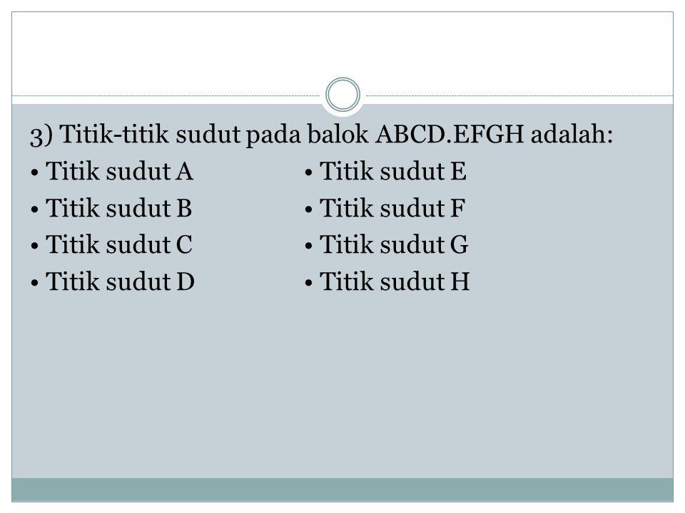 3) Titik-titik sudut pada balok ABCD.EFGH adalah: Titik sudut A Titik sudut E Titik sudut B Titik sudut F Titik sudut C Titik sudut G Titik sudut D Titik sudut H