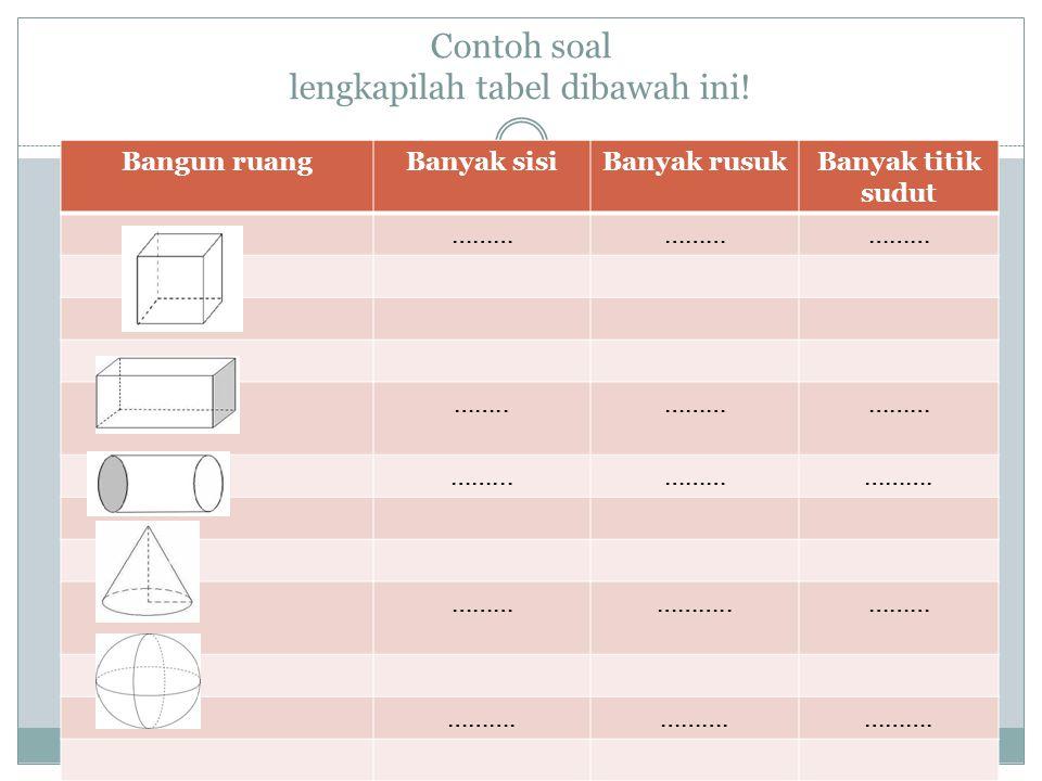 Contoh soal lengkapilah tabel dibawah ini! Bangun ruangBanyak sisiBanyak rusukBanyak titik sudut ……… ……..……… ……...………………. ………………..……… ……….