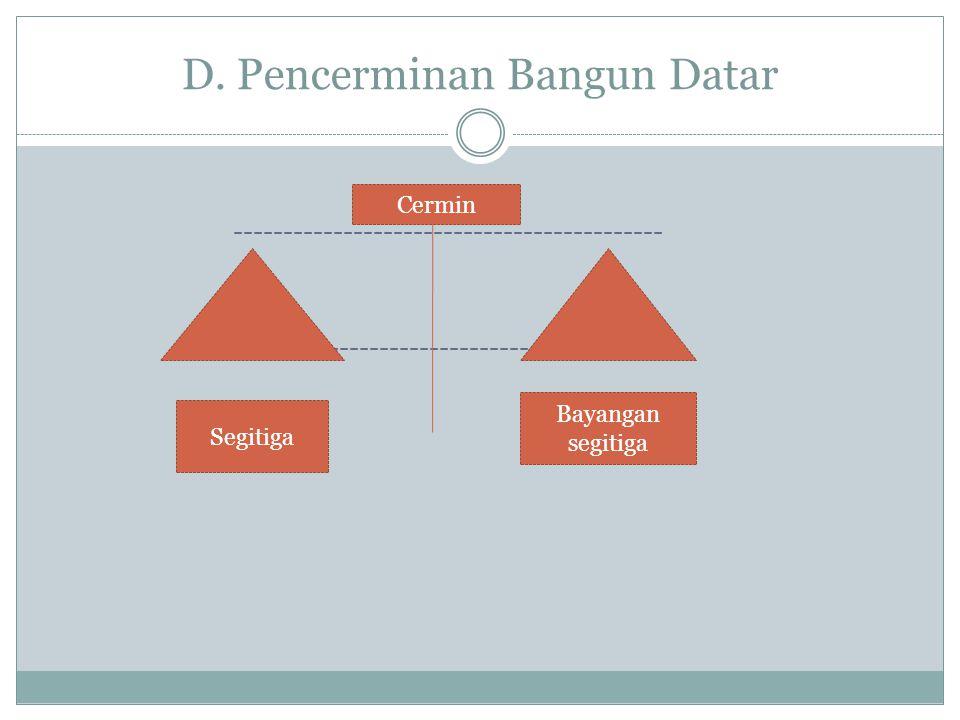 D. Pencerminan Bangun Datar ------------------------------------------- --------------------- Cermin Segitiga Bayangan segitiga