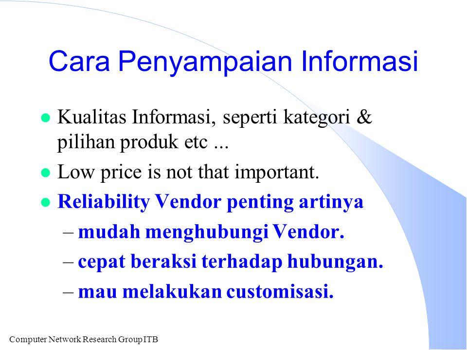 Computer Network Research Group ITB Cara Penyampaian Informasi l Kualitas Informasi, seperti kategori & pilihan produk etc... l Low price is not that