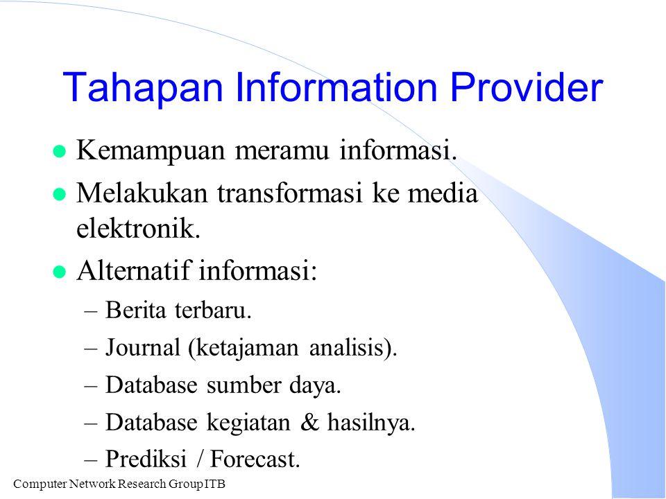 Computer Network Research Group ITB Tahapan Information Provider l Kemampuan meramu informasi. l Melakukan transformasi ke media elektronik. l Alterna