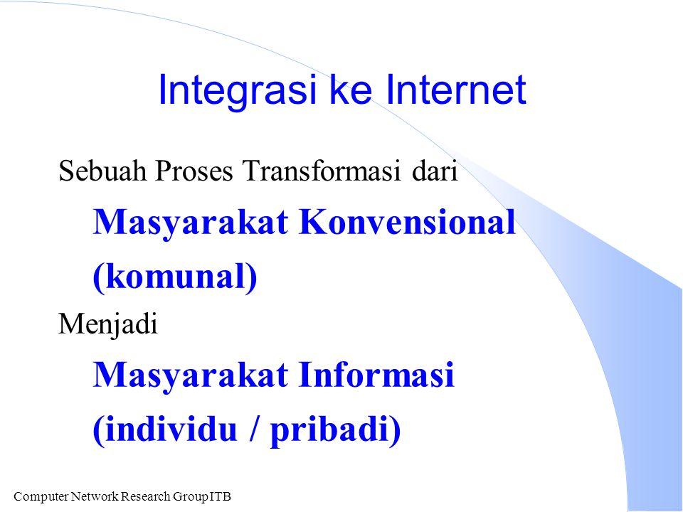 Computer Network Research Group ITB Integrasi ke Internet Sebuah Proses Transformasi dari Masyarakat Konvensional (komunal) Menjadi Masyarakat Informa