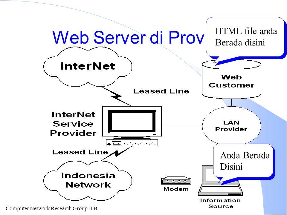 Computer Network Research Group ITB Web Server di Provider Anda Berada Disini HTML file anda Berada disini