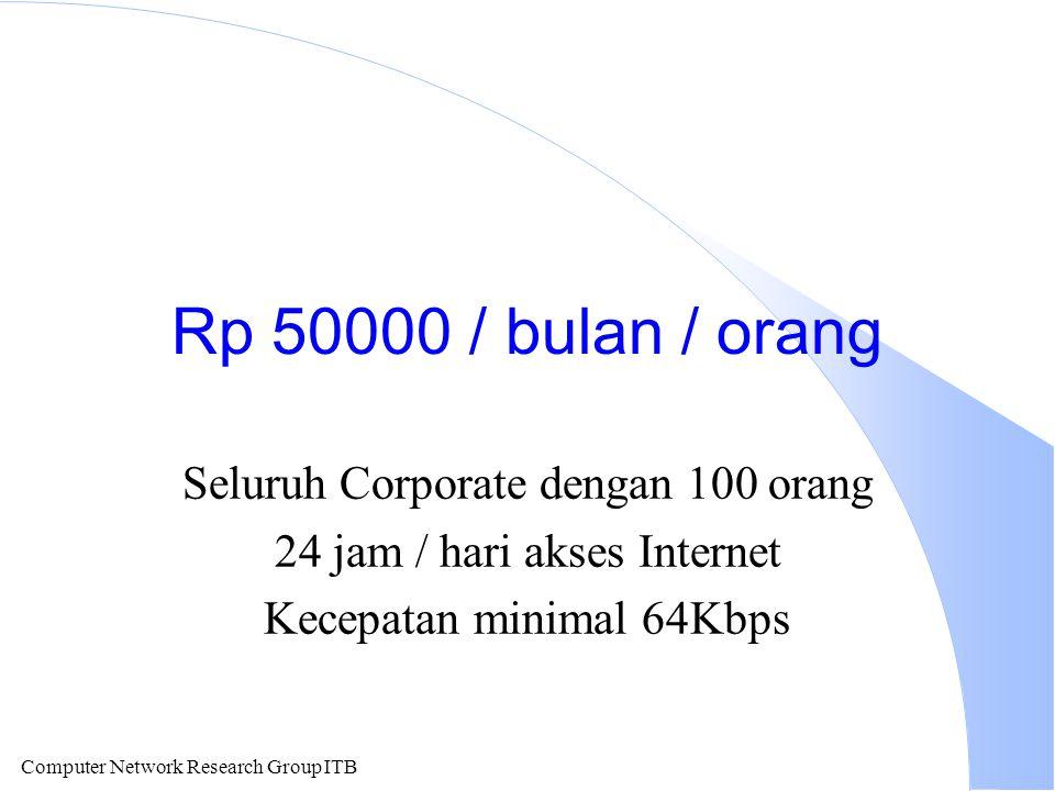 Computer Network Research Group ITB Rp 50000 / bulan / orang Seluruh Corporate dengan 100 orang 24 jam / hari akses Internet Kecepatan minimal 64Kbps