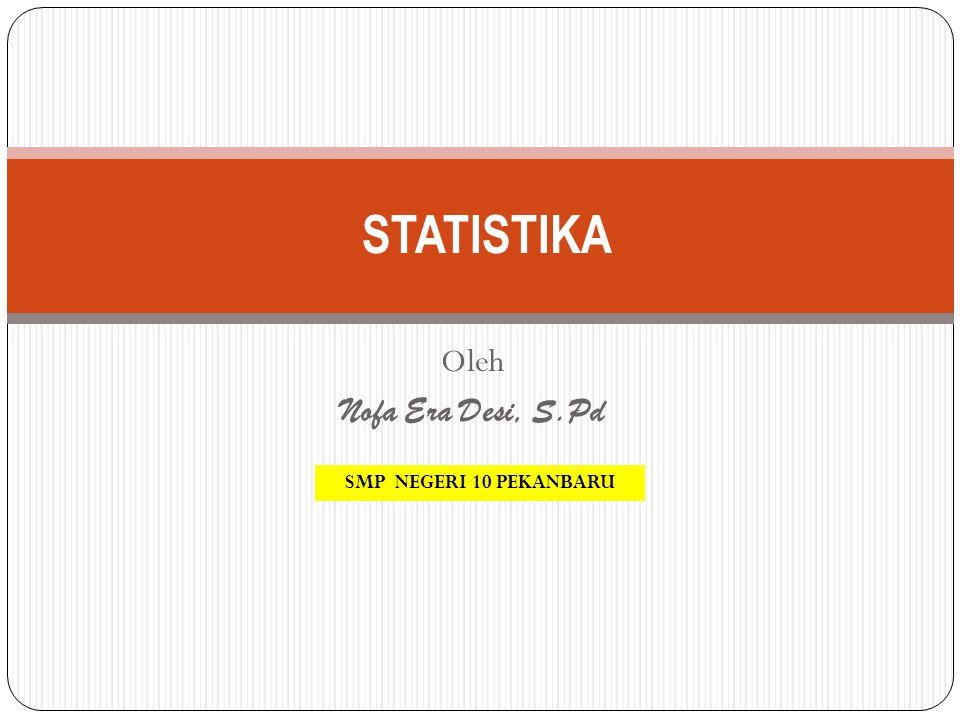 Oleh Nofa Era Desi, S.Pd STATISTIKA SMP NEGERI 10 PEKANBARU