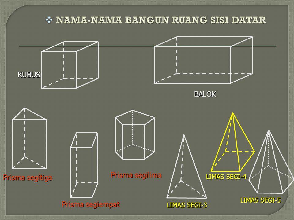BALOK KUBUS Prisma segitiga Prisma segiempat Prisma segilima LIMAS SEGI-4 LIMAS SEGI-5 LIMAS SEGI-3