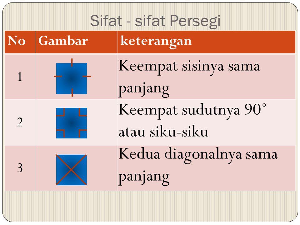 Nama Lain dari Persegi Persegi juga sering disebut Bujur Sangkar .
