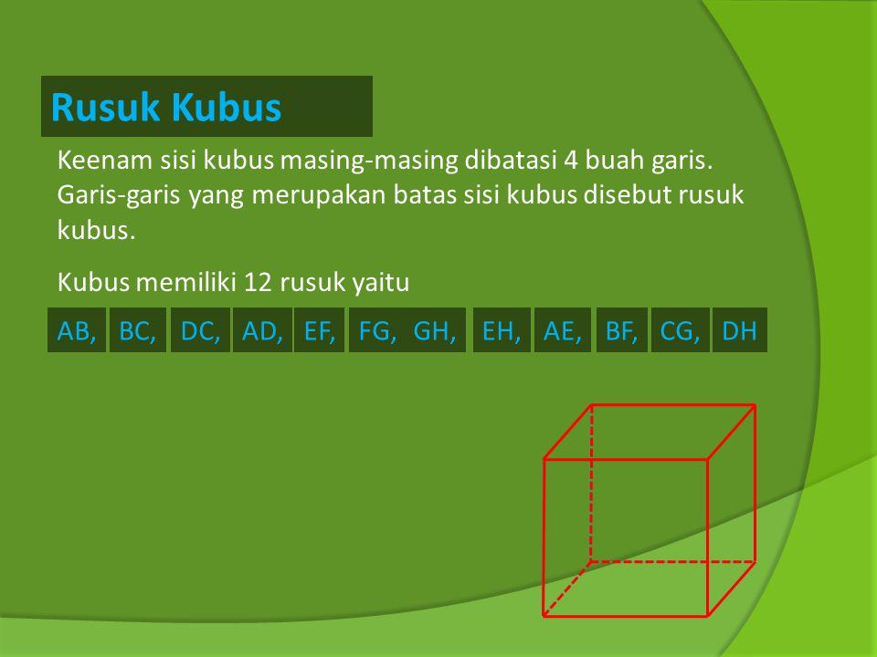 Kubus dibatasi oleh 6 buah bidang datar yang berbentuk persegi yang disebut bidang sisi kubus. Sisi Kubus H G B A CD E F Sisi kubus tersebut adalah AB