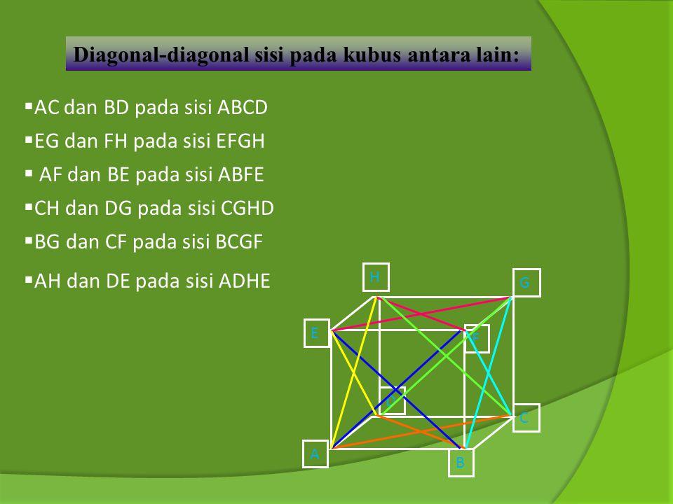 Diagonal Sisi Diagonal sisi adalah ruas garis yang menghubungkan dua buah titik yang saling berhadapan pada tiap sisi kubus Jika panjang rusuk sebuah