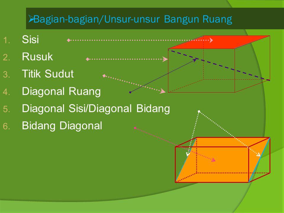 Bidang Diagonal adalah bidang yang dibatasi oleh dua buah diagonal sisi yang berhadapan pada Kubus Perhatikan !! AB C D E F G H Diagonal sisi BE Diago