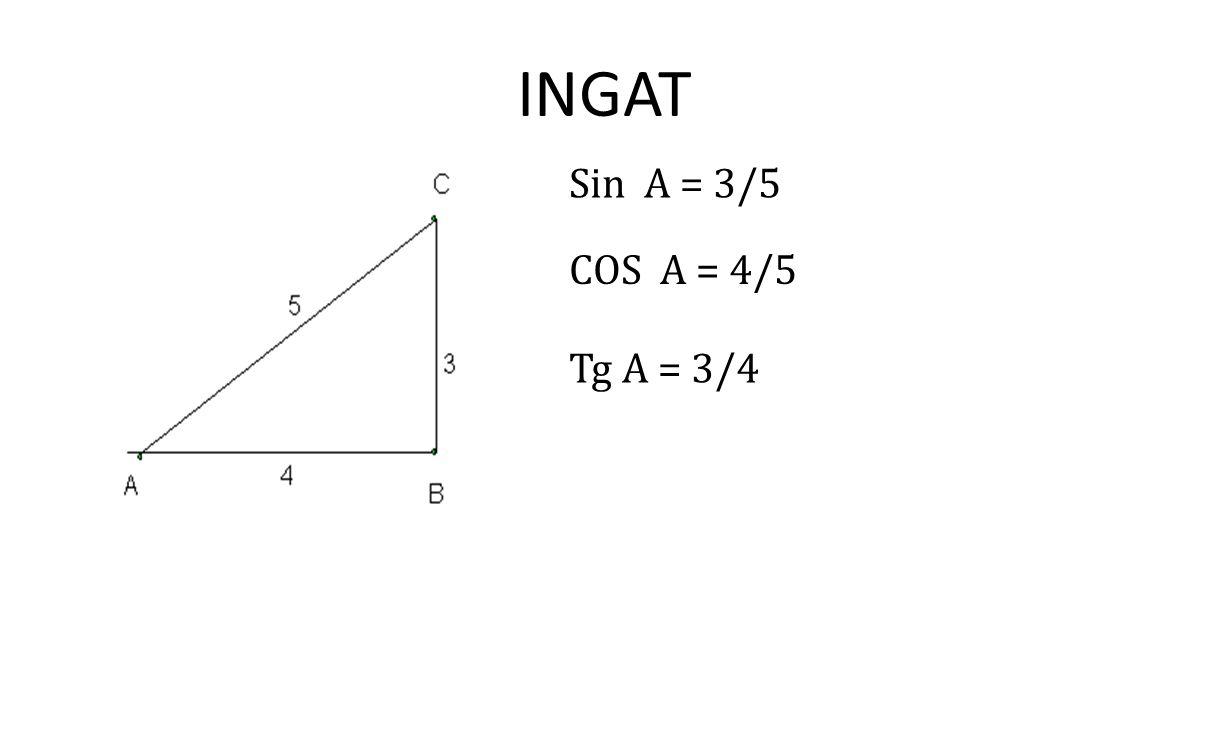 INGAT Sin A = 3/5 COS A = 4/5 Tg A = 3/4