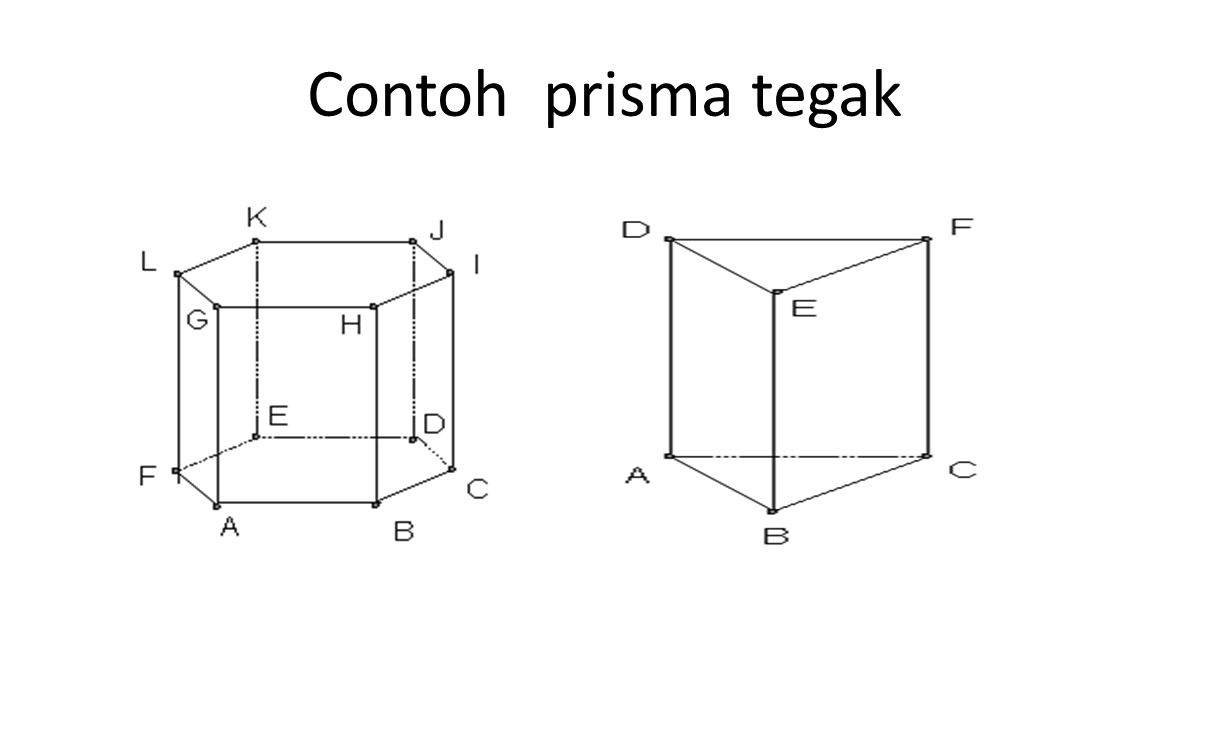 Contoh prisma tegak