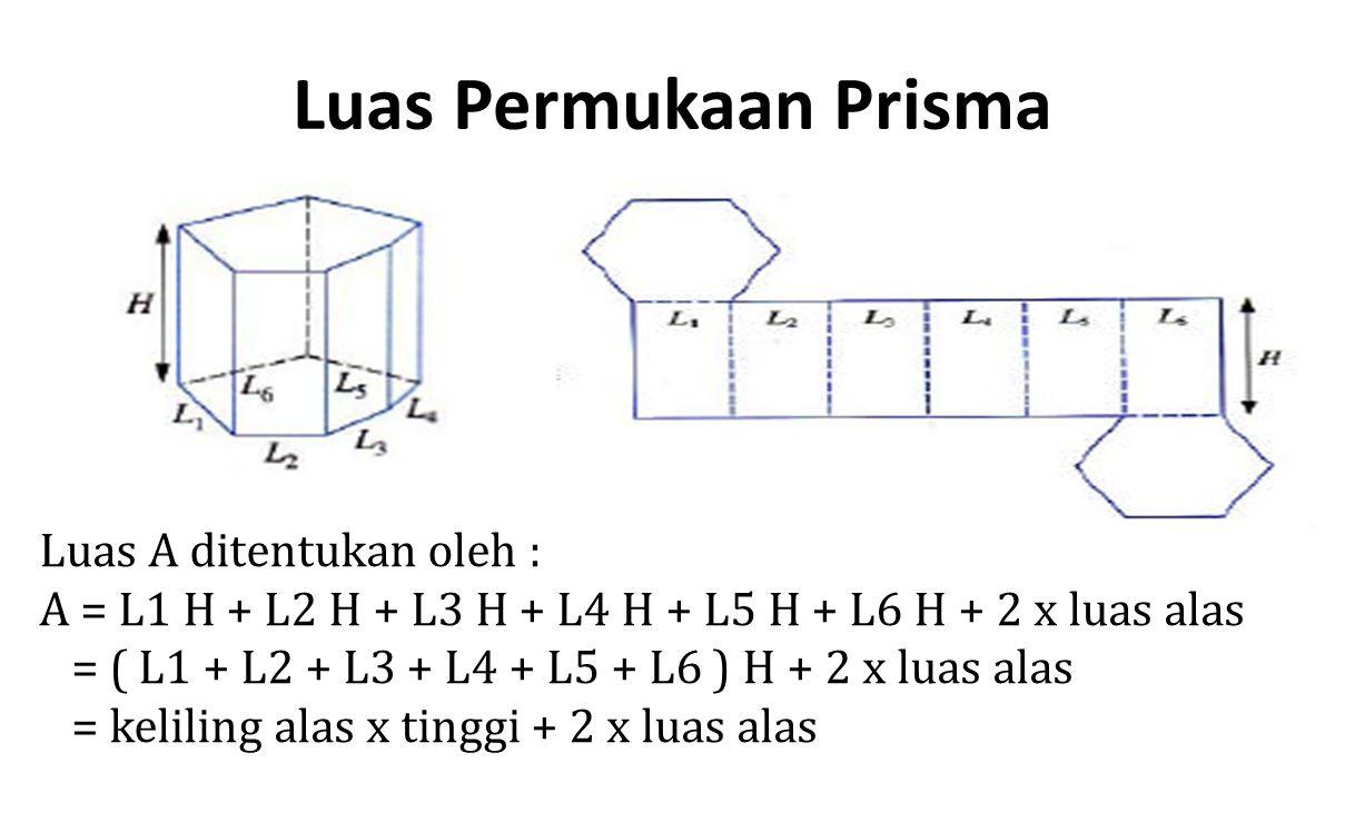Luas Permukaan Prisma Luas A ditentukan oleh : A = L1 H + L2 H + L3 H + L4 H + L5 H + L6 H + 2 x luas alas = ( L1 + L2 + L3 + L4 + L5 + L6 ) H + 2 x l