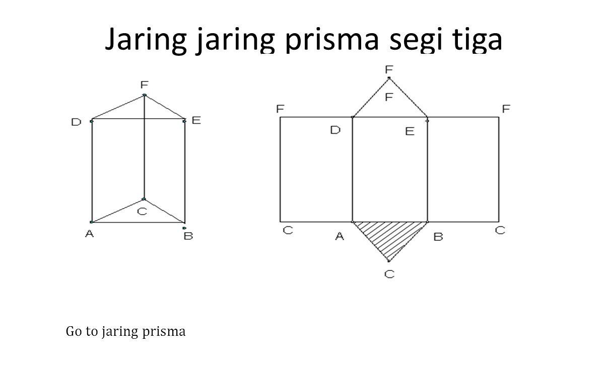Jaring jaring prisma segi tiga Go to jaring prisma