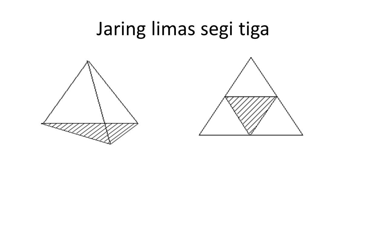 Jaring limas segi tiga