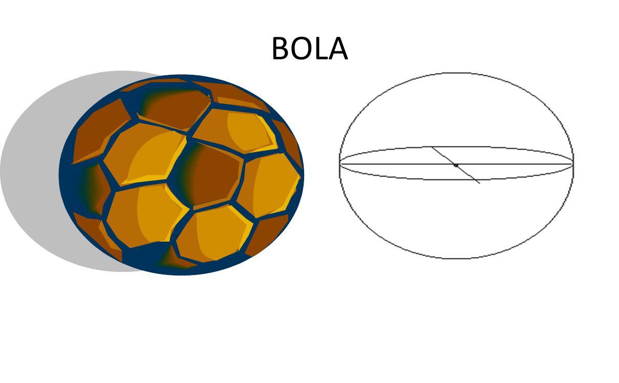 Luas Permukaan Bola Jika L menyatakan luas permukaan bola yanga berjari-jari R, maka L = 4 π r 2