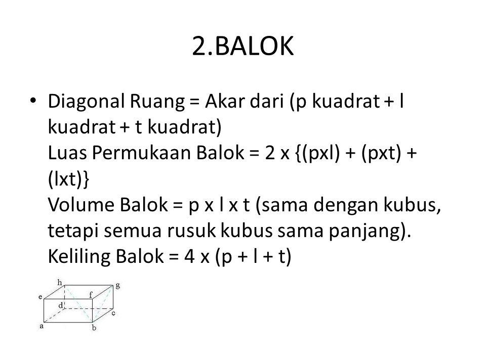 2.BALOK Diagonal Ruang = Akar dari (p kuadrat + l kuadrat + t kuadrat) Luas Permukaan Balok = 2 x {(pxl) + (pxt) + (lxt)} Volume Balok = p x l x t (sa