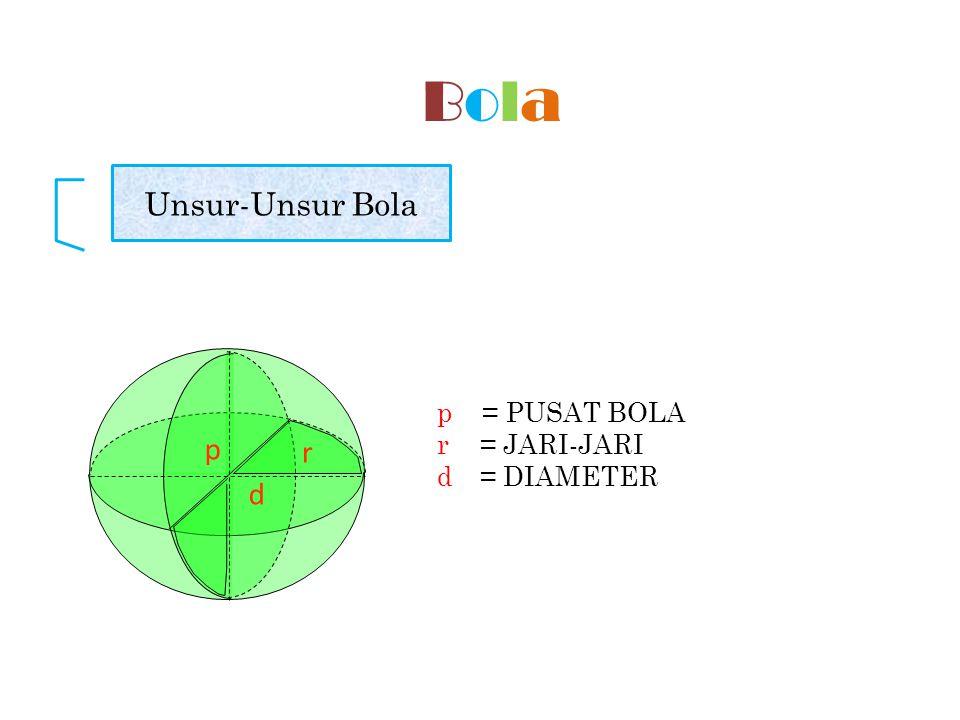 BolaBola Unsur-Unsur Bola p = PUSAT BOLA r = JARI-JARI d= DIAMETER r d p