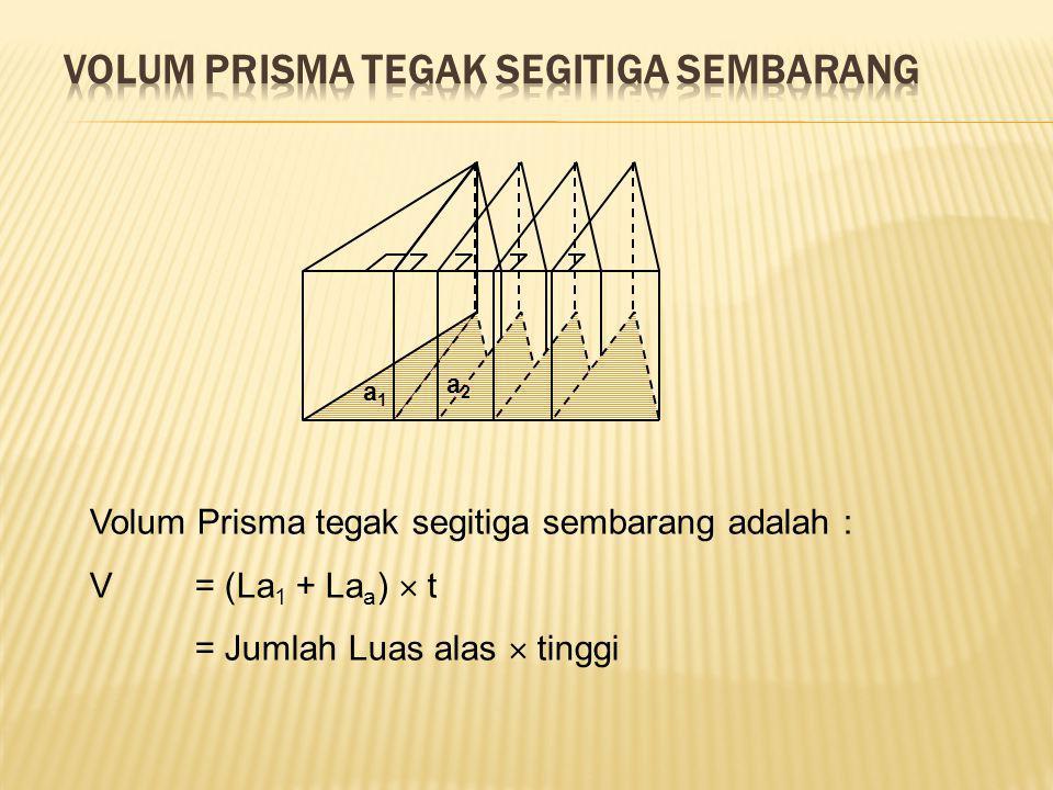 Rumus Volum Prisma tegak segi empat : V = p  l  t = L A  t Rumus Volum Prisma tegak segitiga sama kaki: V = = ½ (p  l  t) t l p = L A  t  ½  V