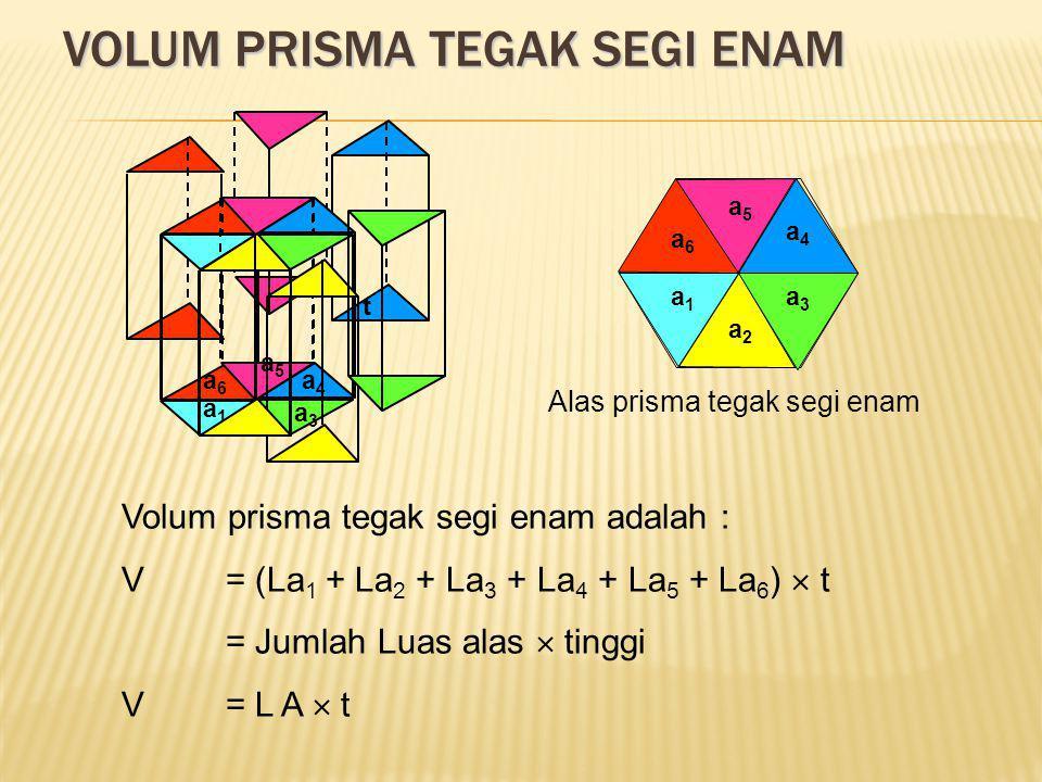 a1a1 a2a2 Volum Prisma tegak segitiga sembarang adalah : V= (La 1 + La a )  t = Jumlah Luas alas  tinggi