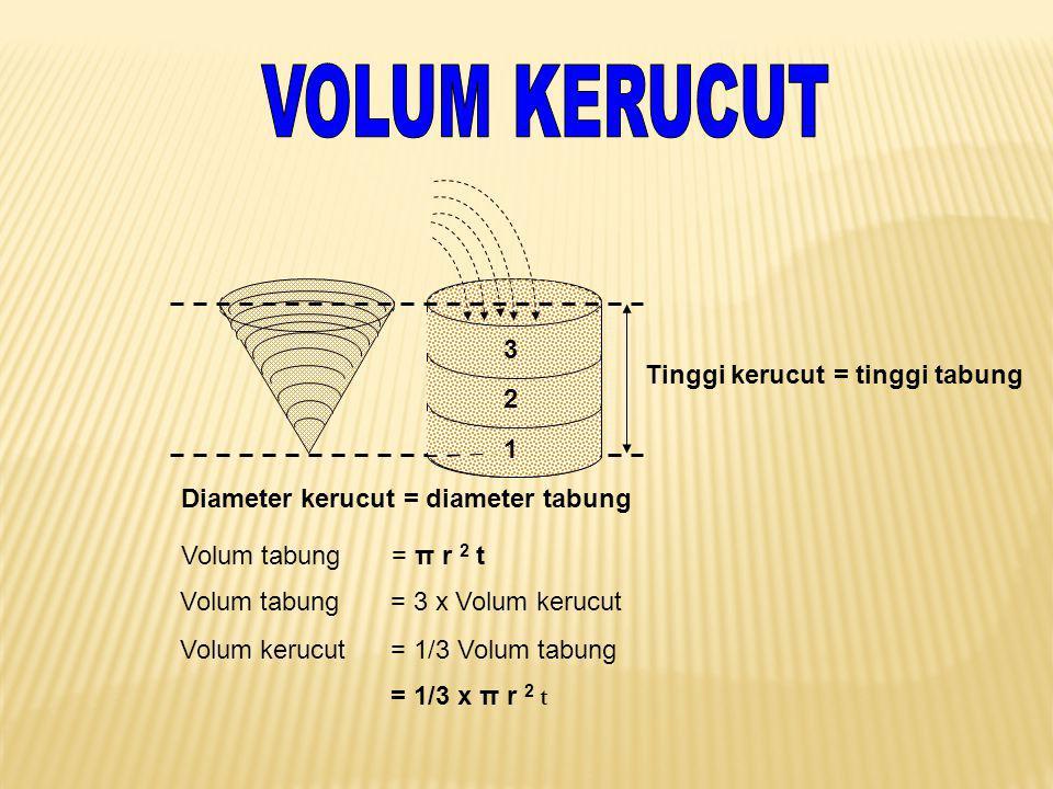 Tabung adalah prisma segi n dengan n tak hingga. Segi n tak hingga membentuk lingkaran, maka alas tabung adalah lingkaran Karena alasnya berbentuk lin