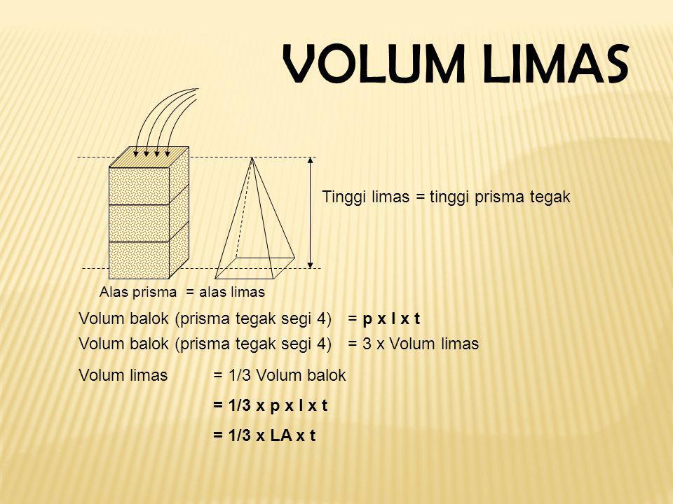 Tinggi ½ bola = tinggi kerucut = jari-jari bola = r Volum kerucut= 1/3 x π r 2 t Volum ½ bola= 2 x Volum kerucut Volum 1 bola= 4 x Volum kerucut Volum