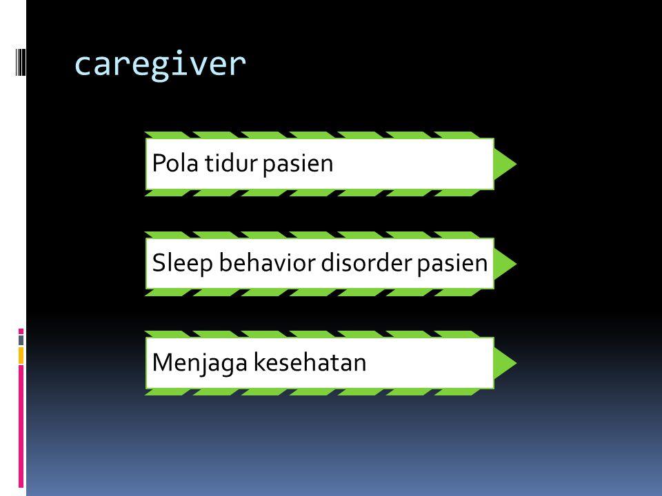 caregiver Pola tidur pasien Sleep behavior disorder pasien Menjaga kesehatan