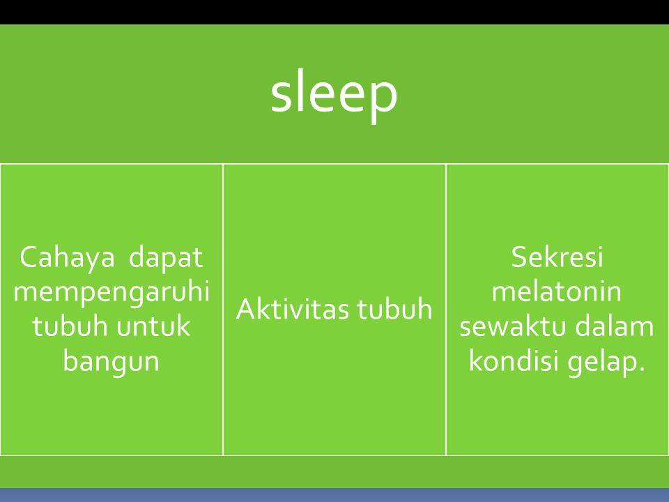 sleep Cahaya dapat mempengaruhi tubuh untuk bangun Aktivitas tubuh Sekresi melatonin sewaktu dalam kondisi gelap.