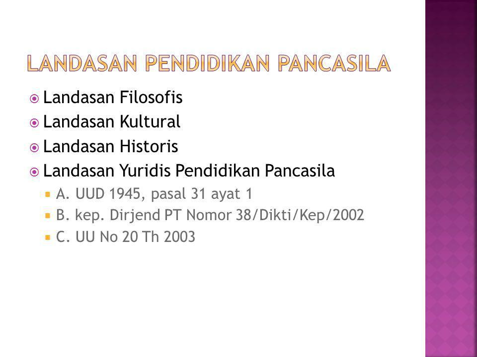  Landasan Filosofis  Landasan Kultural  Landasan Historis  Landasan Yuridis Pendidikan Pancasila  A. UUD 1945, pasal 31 ayat 1  B. kep. Dirjend