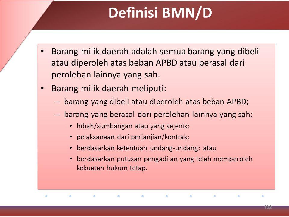 Barang milik daerah adalah semua barang yang dibeli atau diperoleh atas beban APBD atau berasal dari perolehan lainnya yang sah.