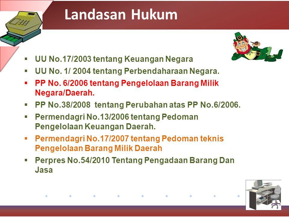 Landasan Hukum  UU No.17/2003 tentang Keuangan Negara  UU No.