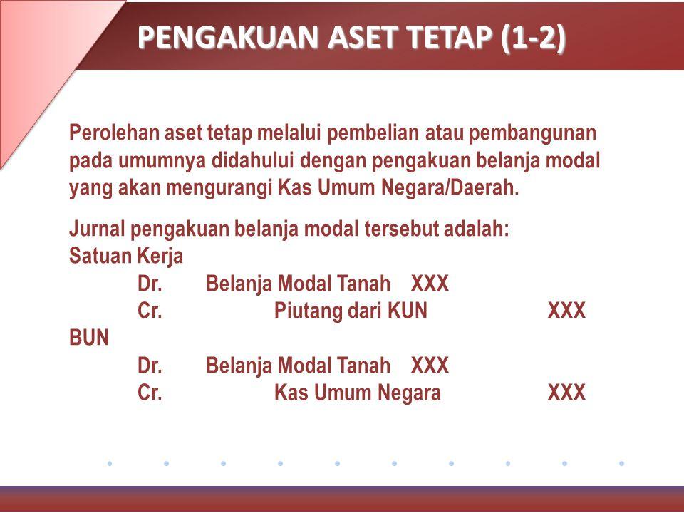 PENGAKUAN ASET TETAP (1-2) Perolehan aset tetap melalui pembelian atau pembangunan pada umumnya didahului dengan pengakuan belanja modal yang akan mengurangi Kas Umum Negara/Daerah.