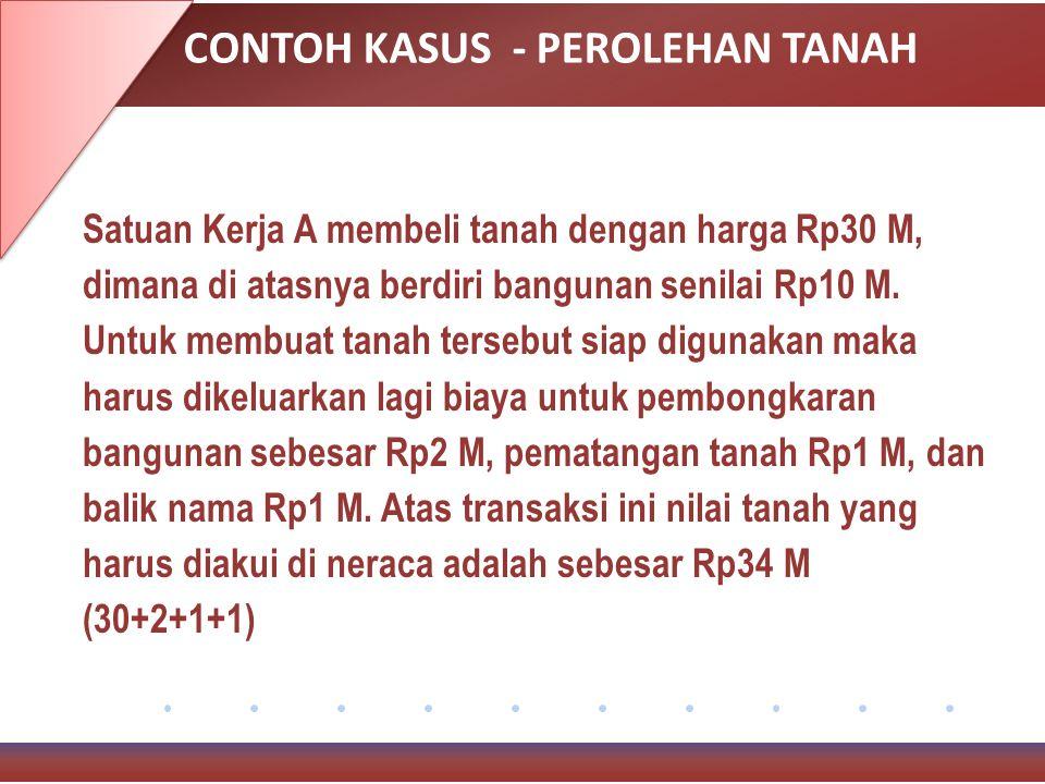 CONTOH KASUS - PEROLEHAN TANAH Satuan Kerja A membeli tanah dengan harga Rp30 M, dimana di atasnya berdiri bangunan senilai Rp10 M.