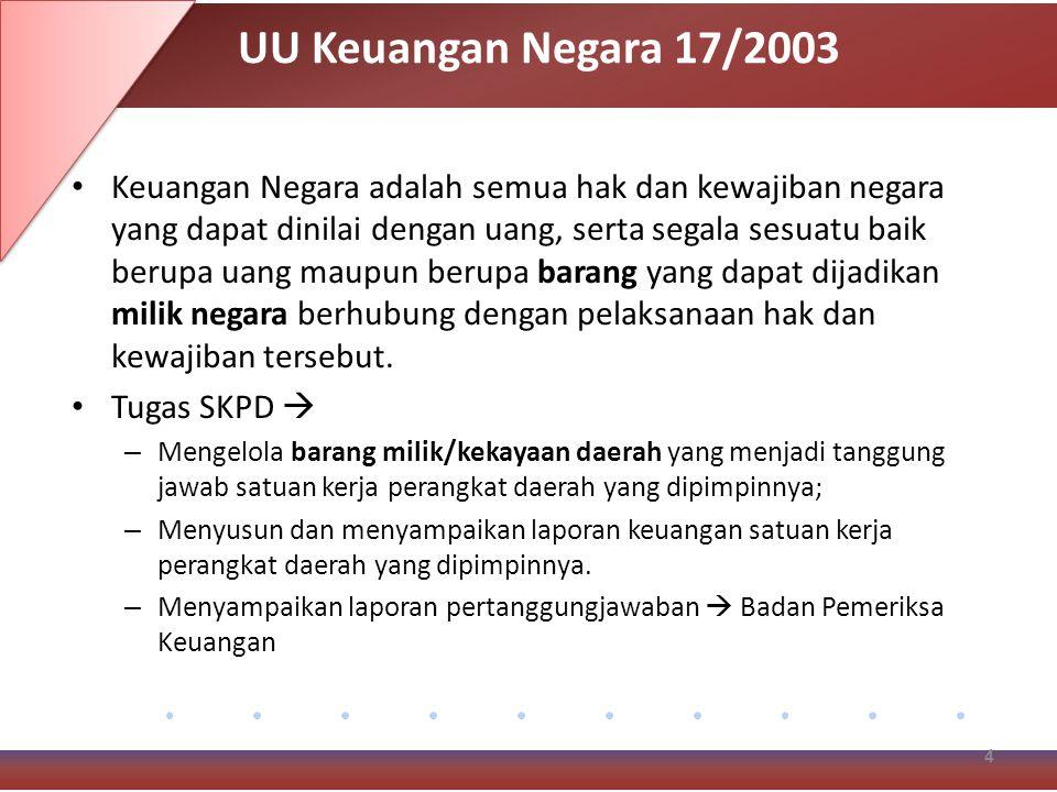 Hibah Hibah dilakukan dengan pertimbangan untuk kepentingan sosial, keagamaan, kemanusiaan, dan penyelenggaraan pemerintahan negara/daerah.