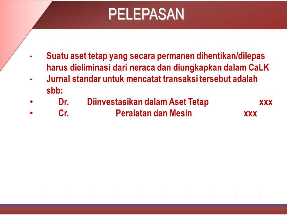 PELEPASAN Suatu aset tetap yang secara permanen dihentikan/dilepas harus dieliminasi dari neraca dan diungkapkan dalam CaLK Jurnal standar untuk mencatat transaksi tersebut adalah sbb: Dr.Diinvestasikan dalam Aset Tetap xxx Cr.Peralatan dan Mesin xxx