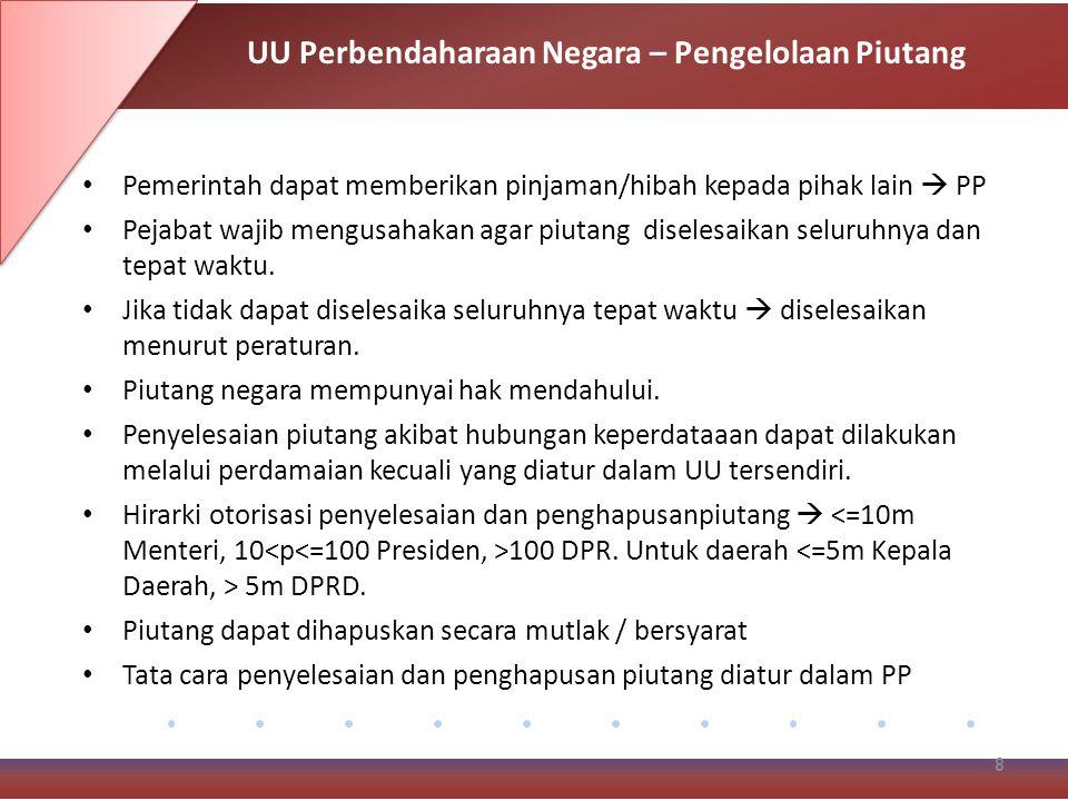 Pemerintah dapat mengadakan utang dari dalam negeri maupun LN sesuai ketentuan UU / Perda APBD.