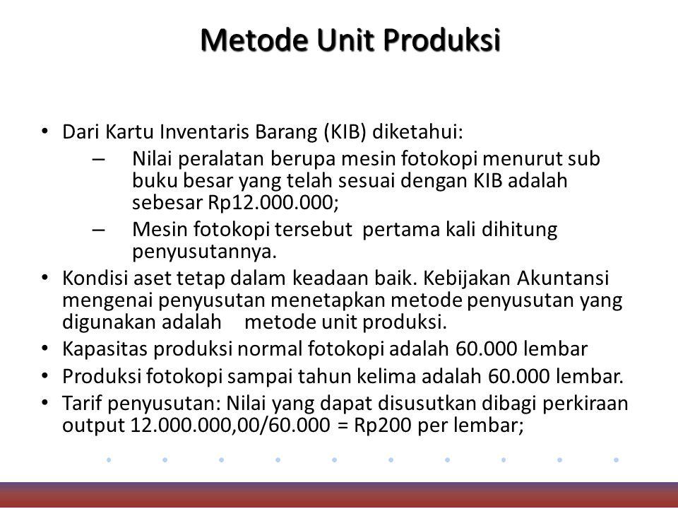 Metode Unit Produksi Dari Kartu Inventaris Barang (KIB) diketahui: – Nilai peralatan berupa mesin fotokopi menurut sub buku besar yang telah sesuai dengan KIB adalah sebesar Rp12.000.000; – Mesin fotokopi tersebut pertama kali dihitung penyusutannya.