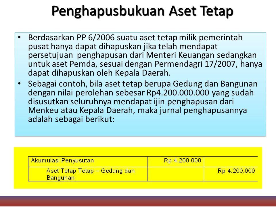 Penghapusbukuan Aset Tetap Berdasarkan PP 6/2006 suatu aset tetap milik pemerintah pusat hanya dapat dihapuskan jika telah mendapat persetujuan penghapusan dari Menteri Keuangan sedangkan untuk aset Pemda, sesuai dengan Permendagri 17/2007, hanya dapat dihapuskan oleh Kepala Daerah.