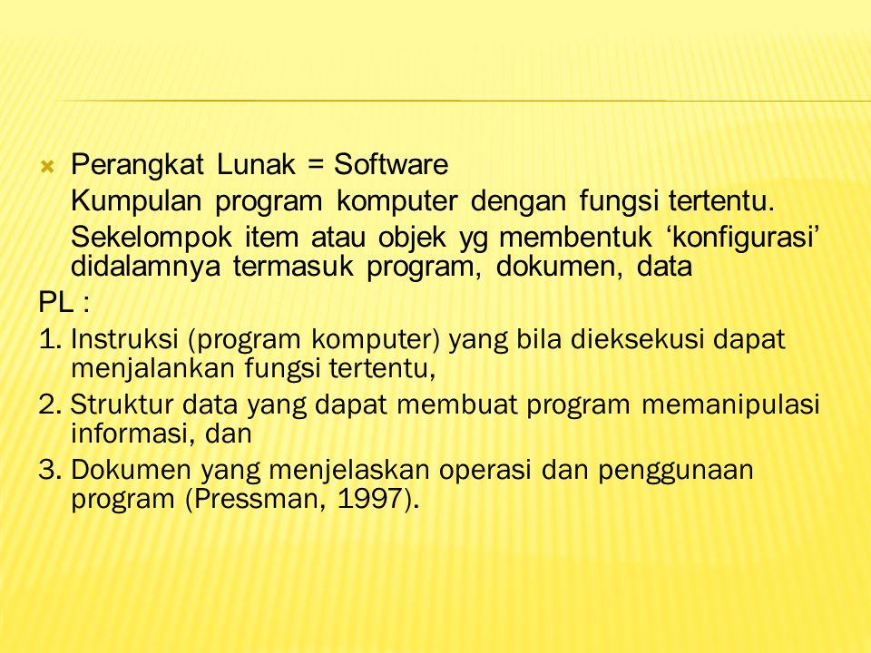  Perangkat Lunak = Software Kumpulan program komputer dengan fungsi tertentu.