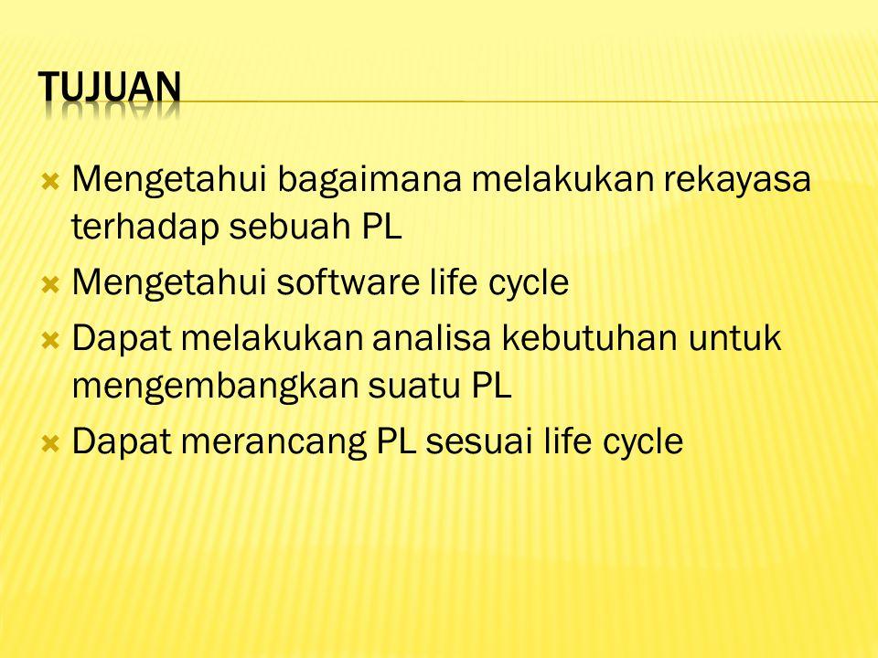  Mengetahui bagaimana melakukan rekayasa terhadap sebuah PL  Mengetahui software life cycle  Dapat melakukan analisa kebutuhan untuk mengembangkan suatu PL  Dapat merancang PL sesuai life cycle