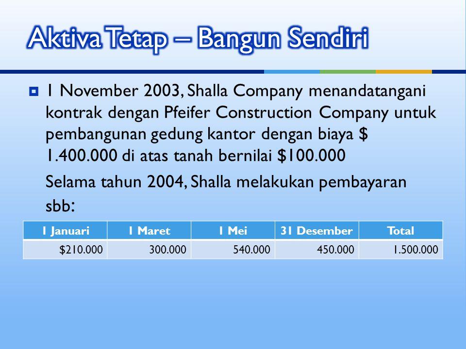  1 November 2003, Shalla Company menandatangani kontrak dengan Pfeifer Construction Company untuk pembangunan gedung kantor dengan biaya $ 1.400.000
