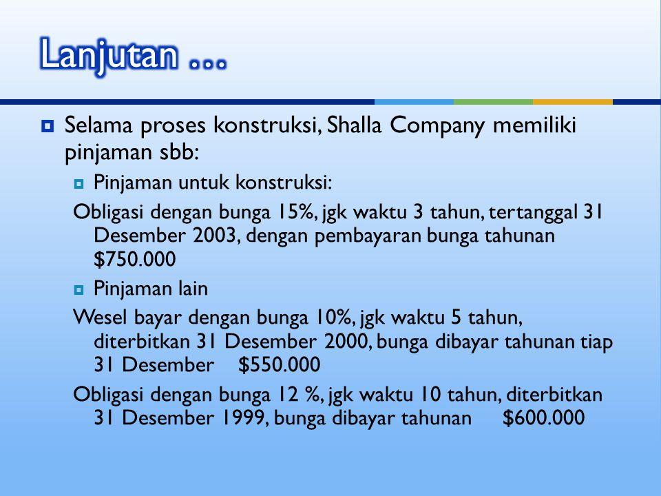  Selama proses konstruksi, Shalla Company memiliki pinjaman sbb:  Pinjaman untuk konstruksi: Obligasi dengan bunga 15%, jgk waktu 3 tahun, tertangga