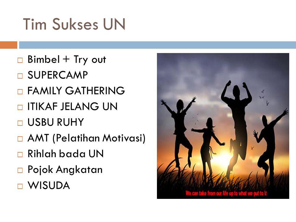 Tim Sukses UN  Bimbel + Try out  SUPERCAMP  FAMILY GATHERING  ITIKAF JELANG UN  USBU RUHY  AMT (Pelatihan Motivasi)  Rihlah bada UN  Pojok Ang